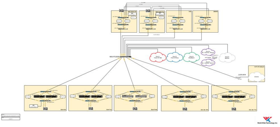 ATC lab diagram