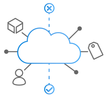 A cloud with lines connecting a person, box, and price tag icons