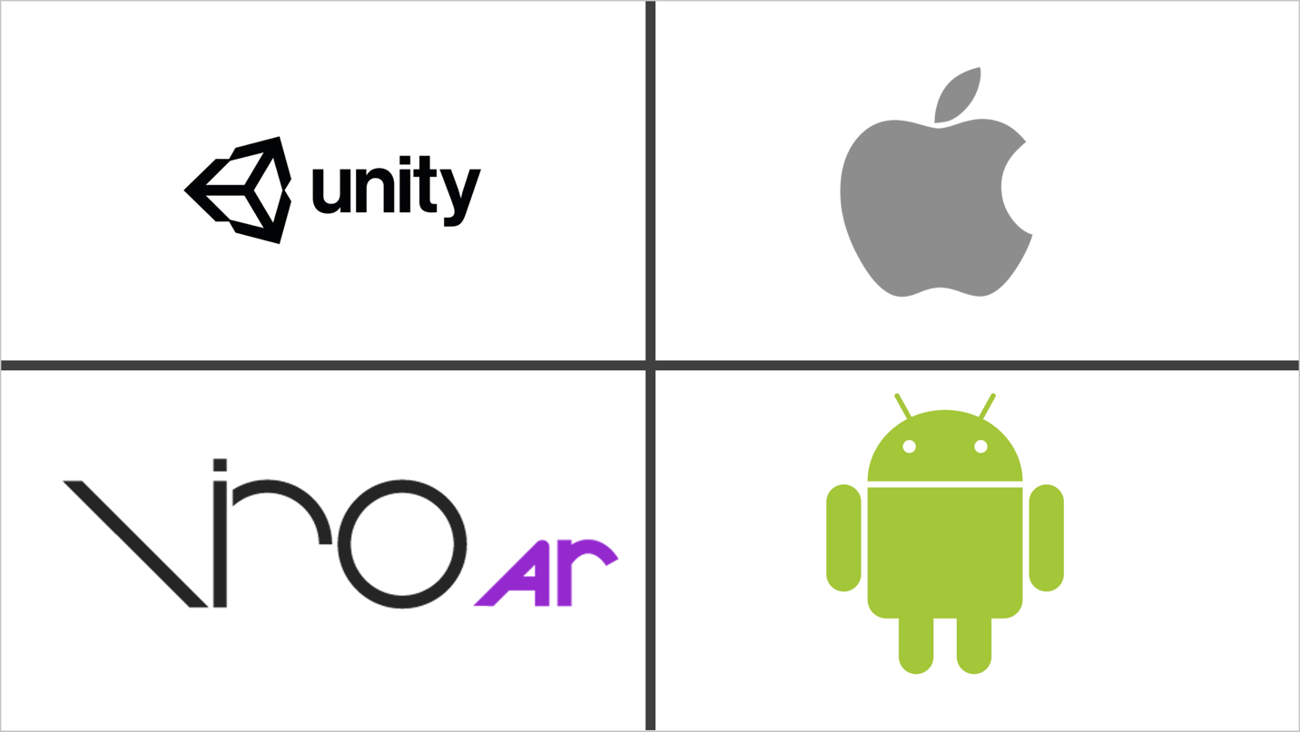 Logos of 4 AR solutions: Unity, iOS, React Native and Android.