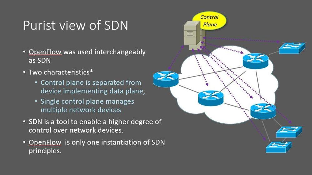 Original SDN model