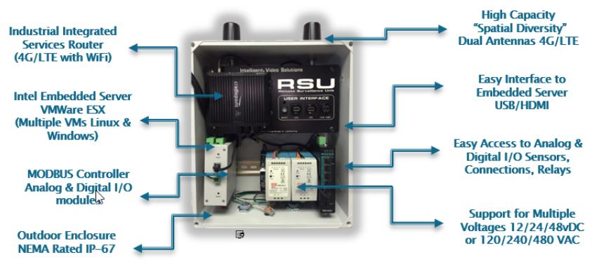 Universal IoT Gateway (UIG) / Mobile Edge Compute