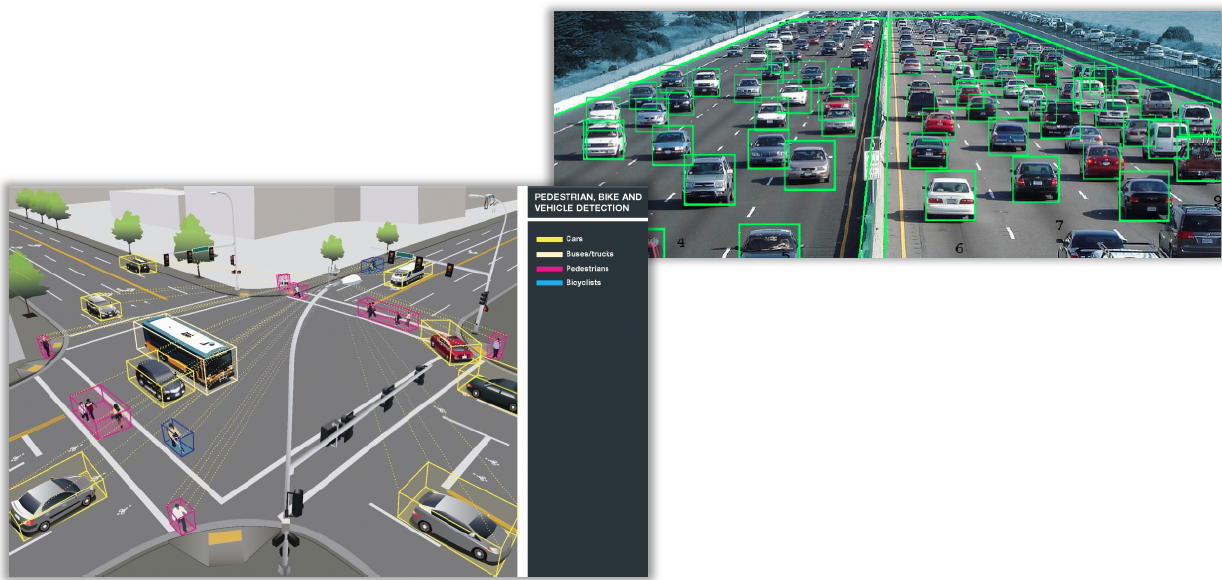 Traffic management, people and car counting use case