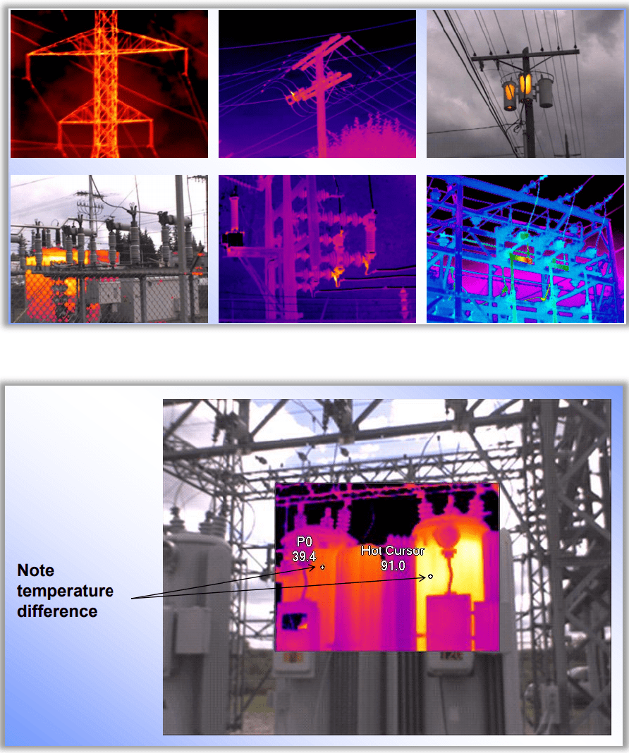 Thermal camera monitoring