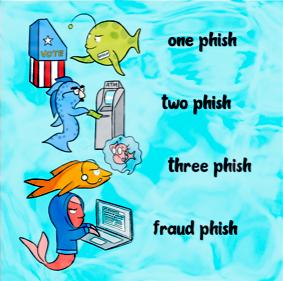 "Cartoon of four fish (or ""phish"") exhibiting different types of fraudulent behavior."