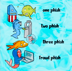 "Cartoon of four fish (or ""phish"") exhibiting different types of fraudulent behavior."