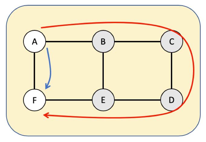 Traffic packet diagram