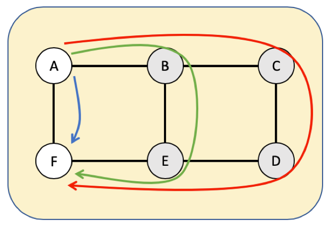 Network operator choice diagram