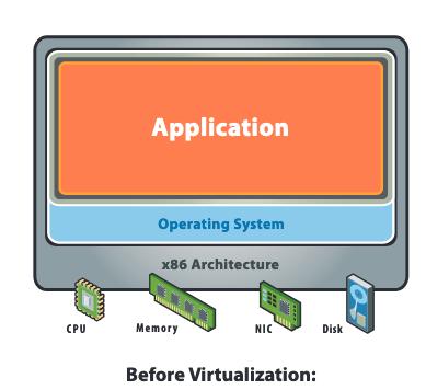 Application running on bare metal
