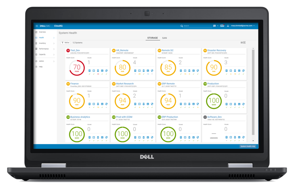 Dell CloudIQ health score dashboard showing high scores in green, average scores in yellow and low scores in red.