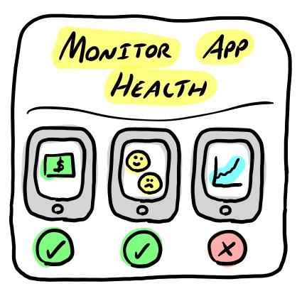 monitor app health