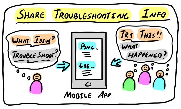 share troubleshooting info