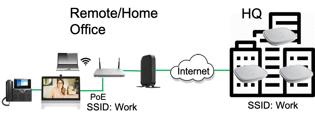 enterprise wireless routers