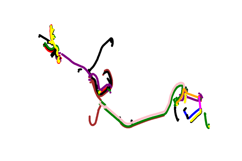 Figure4: Routes after the K-means clustering is applied to the hidden-units from the autoencoder.