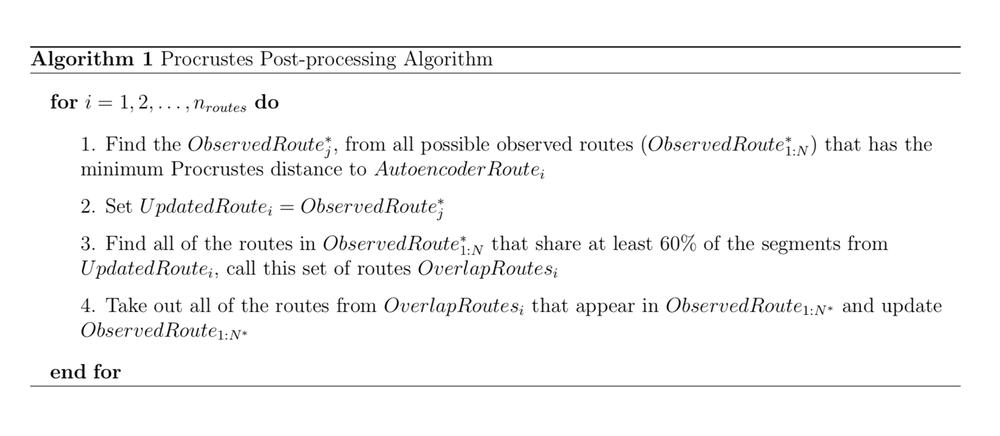 Algorithm 1. Procrustes Post-processing Algorithm