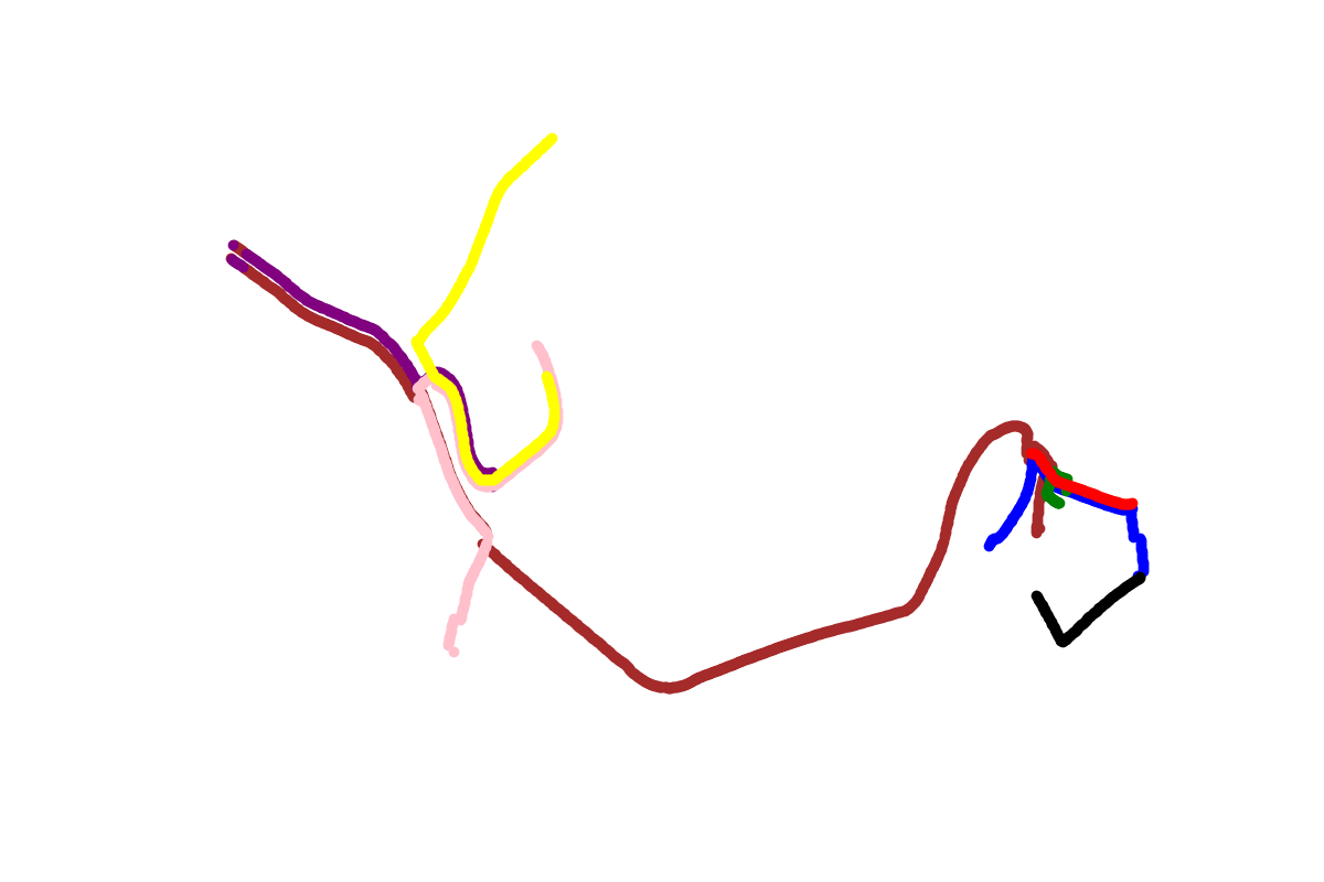 Figure7: the final routes produced by the ad-hoc method