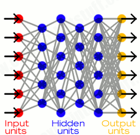 Artificial neuron connections, or units