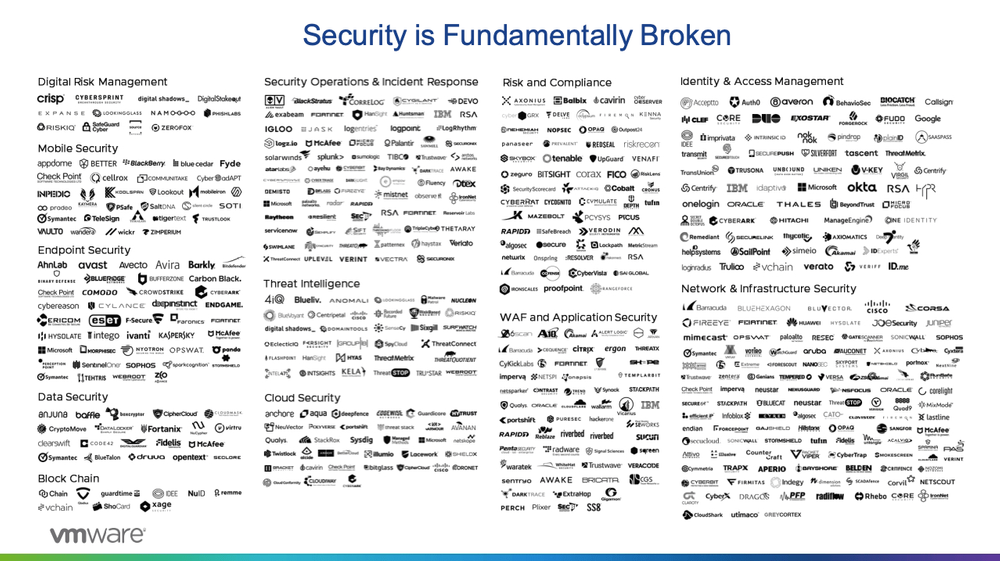 crowded security landscape