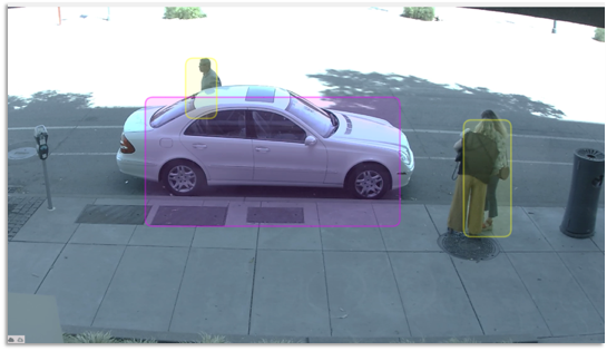 smart camera object detection