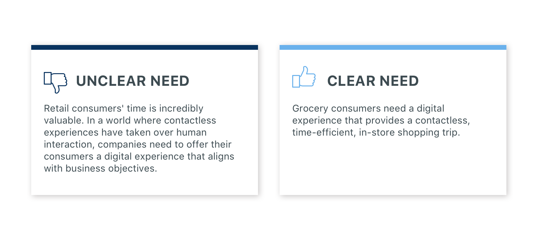 defining a clear need for designing