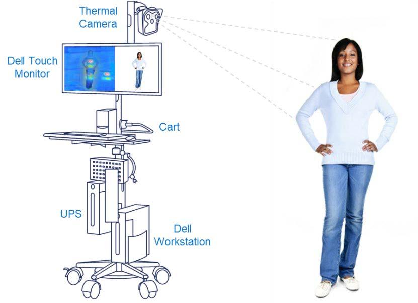 thermal camera diagram