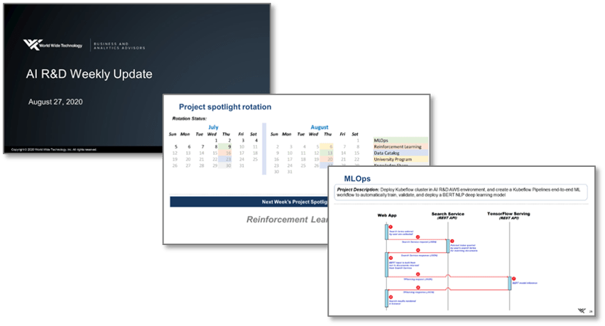 standardized meeting presentation deck