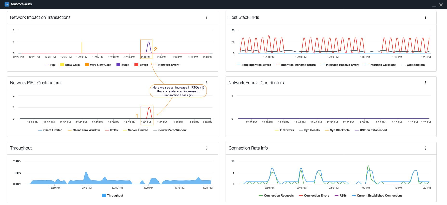 View Metrics in Network Dashboard