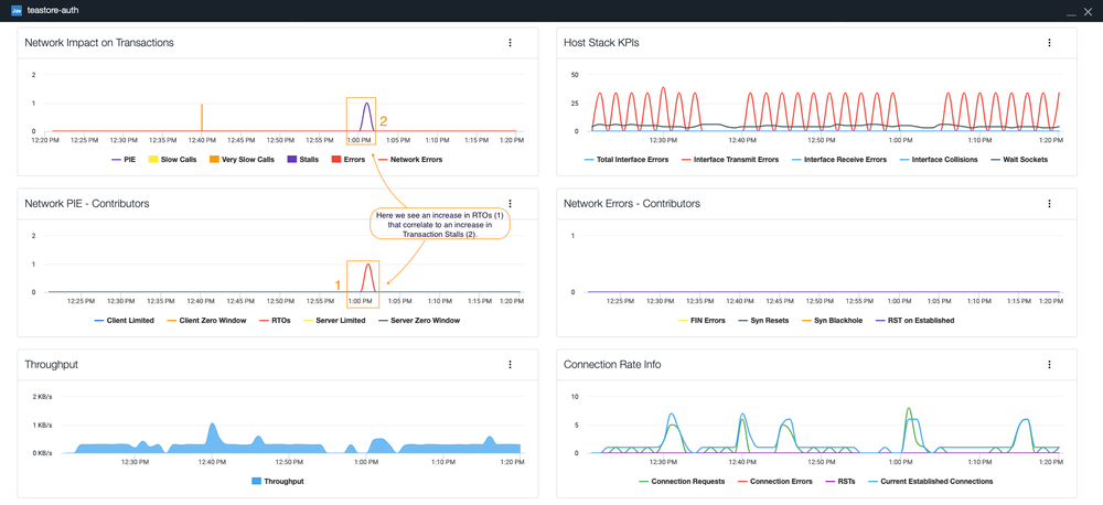 View Metrics in Network Dashboard