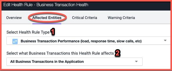 Business Transaction health