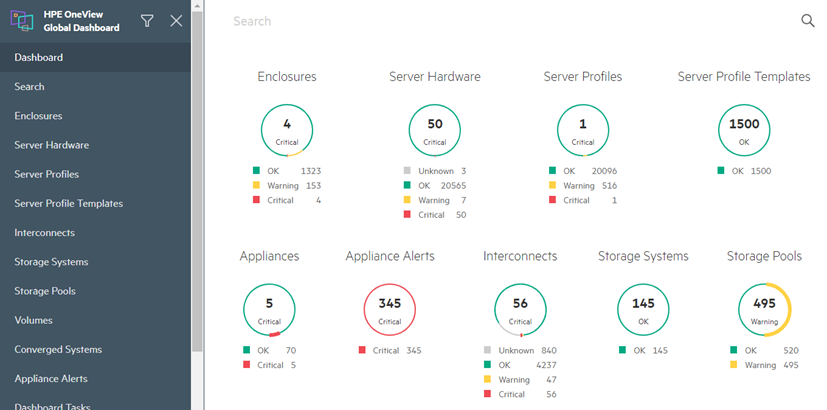 HPE OneView Global Dashboard