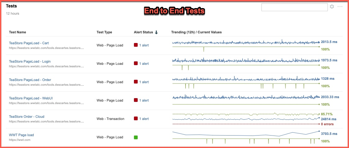 End-to-end tests