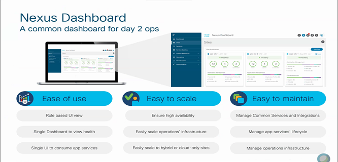 Nexus Dashboard for day 2 ops