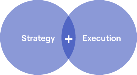 strategy + execution