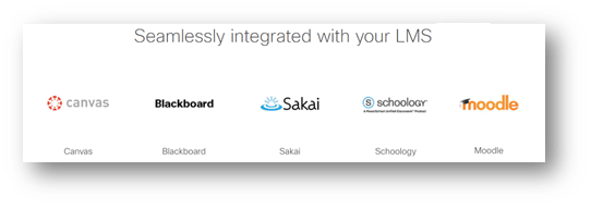 integration into Learning Management System