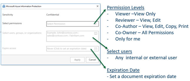 Custom permissions in a Microsoft Office application