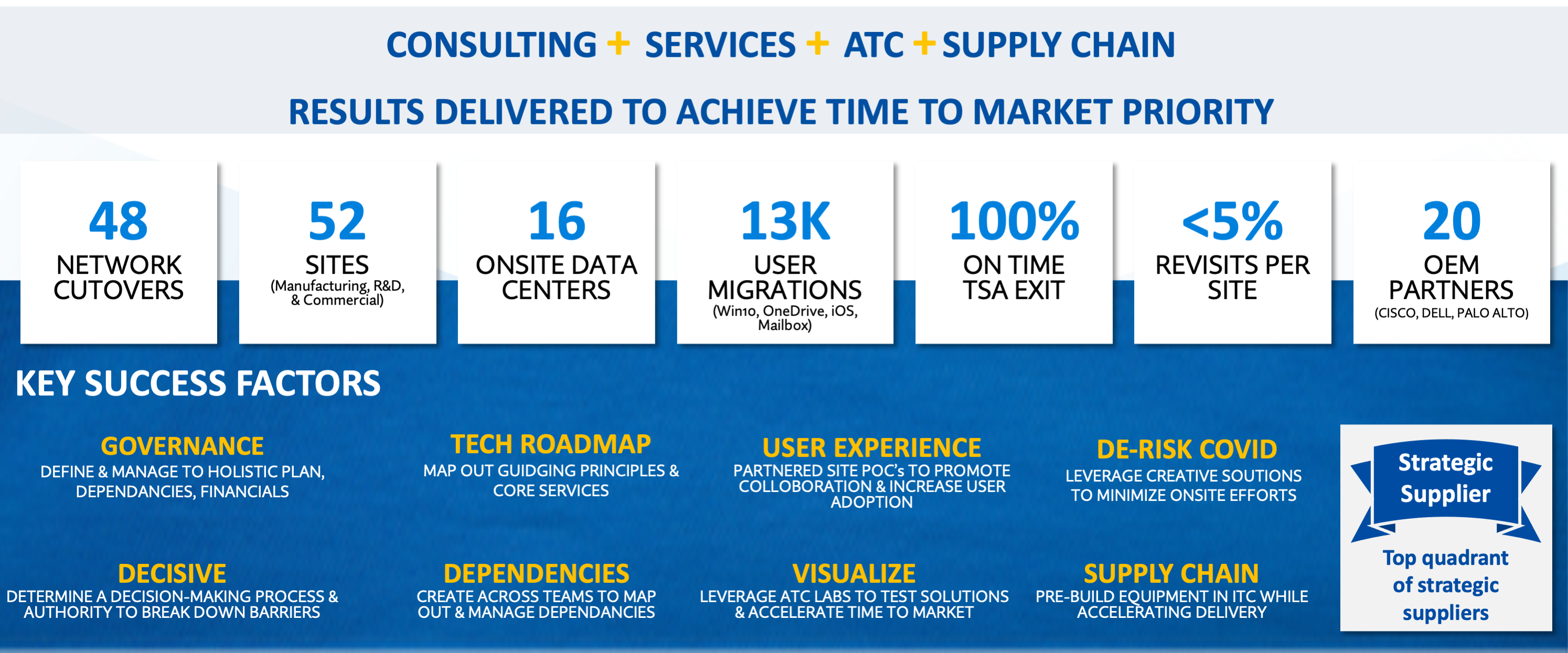 An overview slide image outlining all of the outcomes from WWT's successful spin-off project.