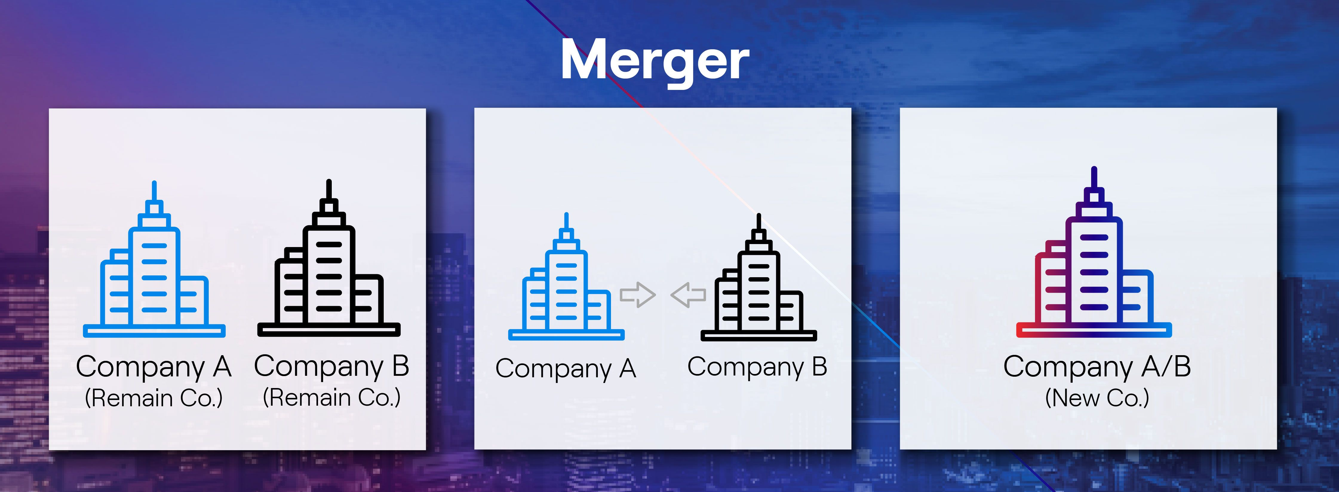 Diagram of a merger.