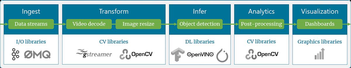 Nimble Application Framework