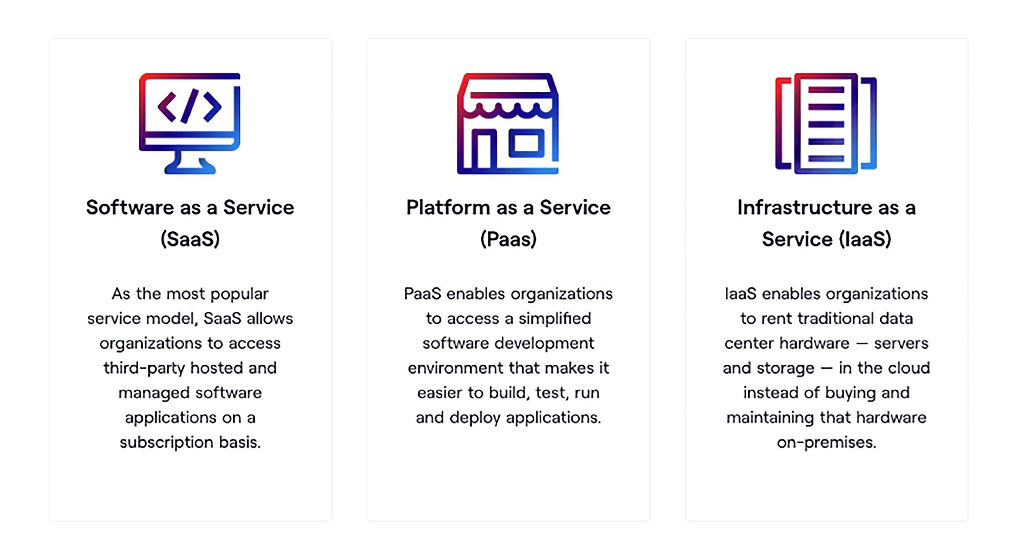 Three types of application service models
