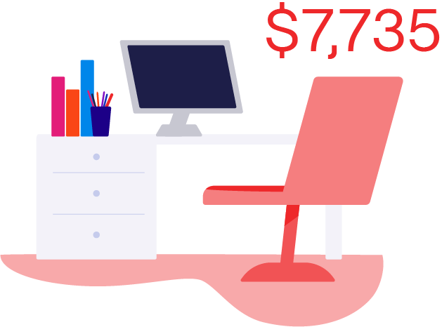 The average cost of a workstation is $7,735.