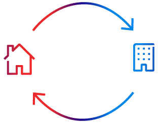 In a hybrid work model, employees must be able to work seamlessly from home, the office and everywhere in between.
